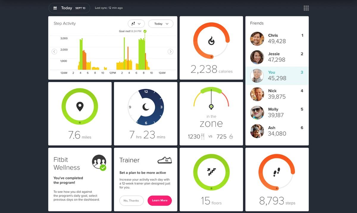FitBit spustil prémiové služby pro zaměstnavatele a poskytovatele zdravotní péče