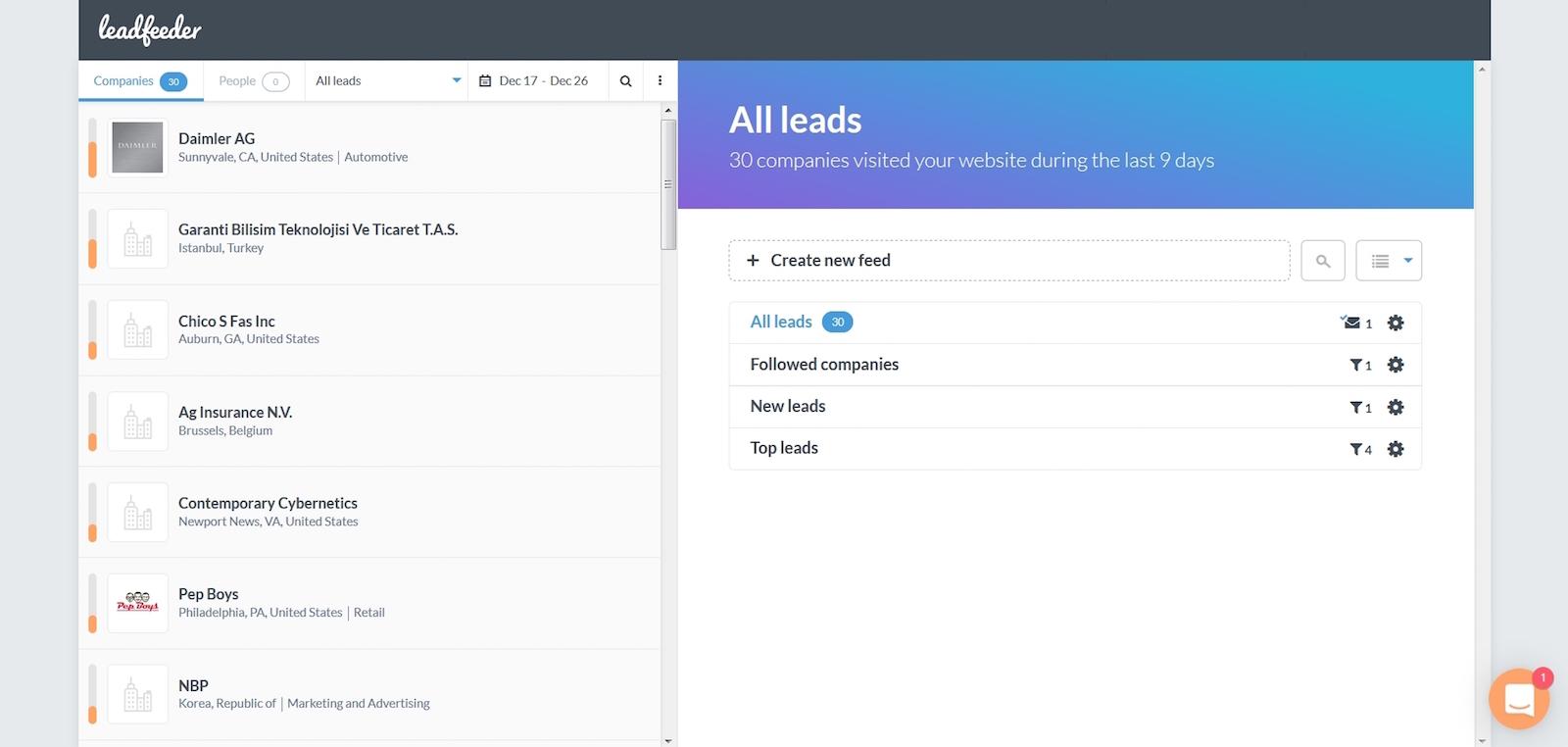 Leadfeeder pomáhá pomocí umělé inteligence generovat prodeje na webu