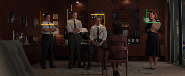 Walt Disney Studios bude pomocí nástroje GD-IQ kontrolovat genderovou vyváženost scénářů